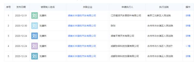 被执行金额1.72亿元!猎豹汽车关联公司同日连增9条被执行人信息