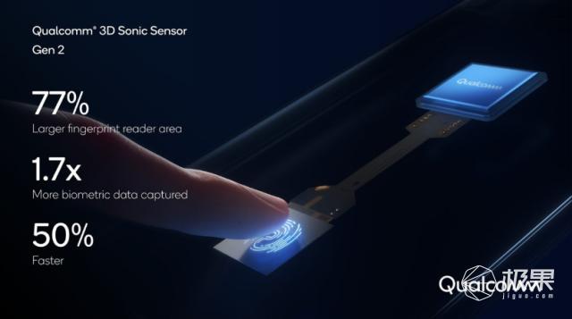 更大更快!高通发布第二代屏下指纹识别传感器,解锁速度快50%