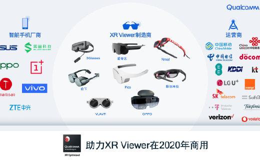 高通聯合全球運營商及手機廠商打造XR Viewer產品,預計今年商用
