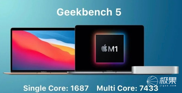 M1芯片跑分曝光:苹果最强处理器,超越十代i9