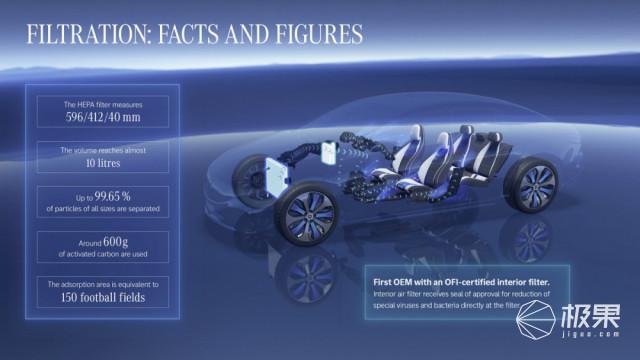 奔驰最「魔幻」新车成真!56寸悬浮巨屏,比开宇宙飞船还爽...