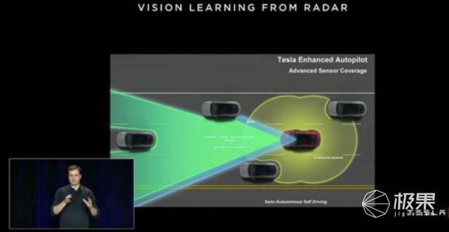 """老外发明黑科技""""背包"""",用上特斯拉同款技术,让盲人""""看""""见路..."""