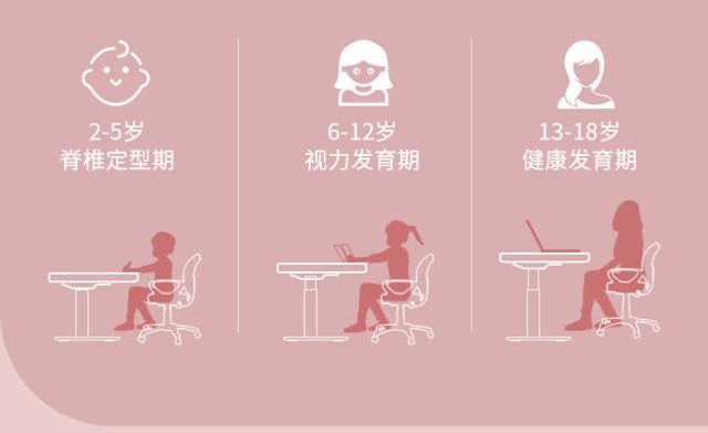 乐歌(Loctek)EC1电动升降儿童学习桌