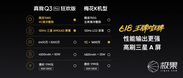 realme真我Q3狂欢版发布!骁龙768+120Hz高刷,售价1599元起