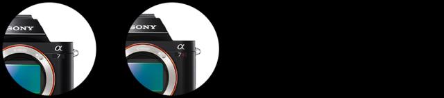 有提升也总有遗憾,索尼A7三大系列10款相机进化简史