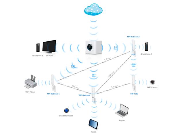 Wi-Fi6路由器选购指南