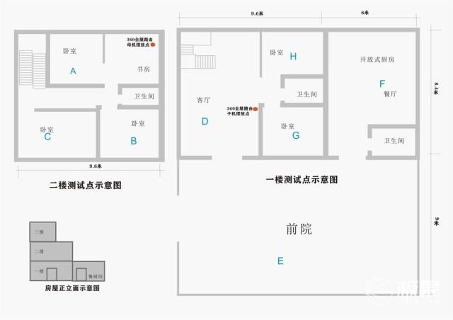 WIFI全覆盖,360全屋路由私房实测体验