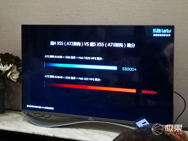 独家爆料!乐融钢铁侠版超5X55超级电视即将来袭