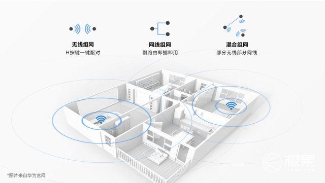 智慧家庭网络中枢华为路由AX3Pro体验报告