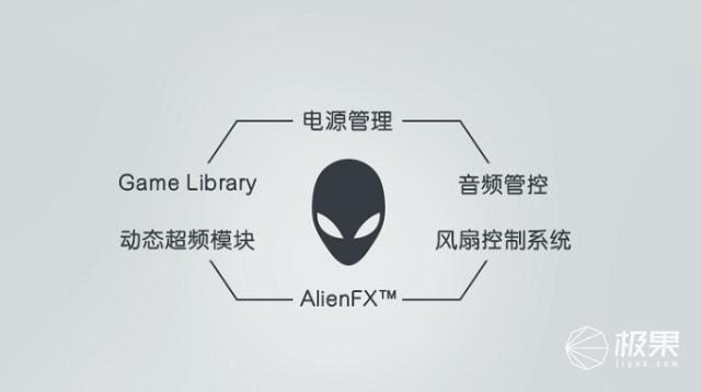 全新游戏本外星人x15/x17发布!精简机身升级散热架构,性能更精悍