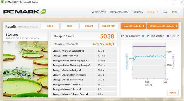 雷克沙NM610M.2SSD评测:性能与速度惊人,网友:原