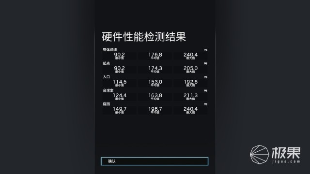 XFXRX5500XT8GB黑狼版首发测试:理想甜品来了