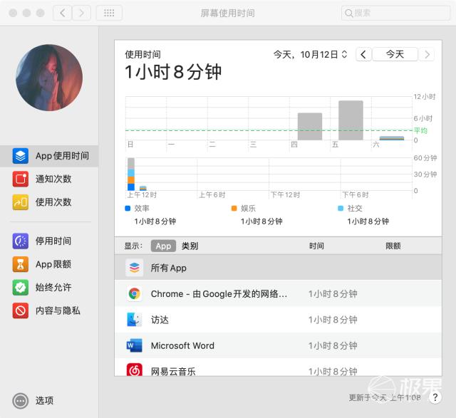 """iPad與mac合為一體!iTunes""""退役"""",macOSCatalina上手體驗"""