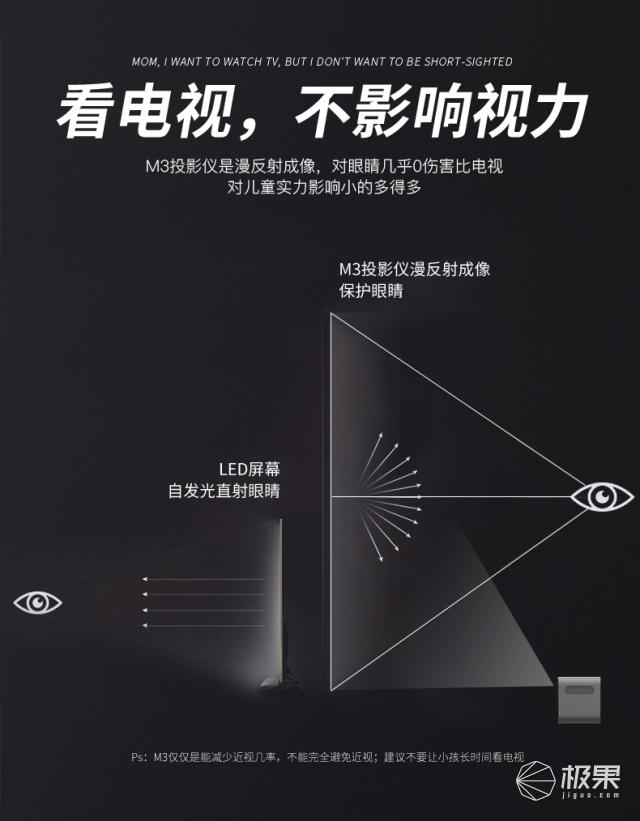 麦柚M3微型投影仪