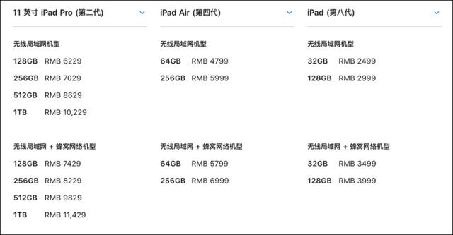 iPadAir4和iPadPro2020怎么选