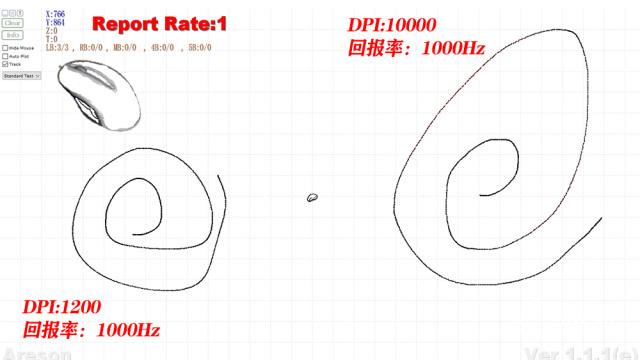走上电竞王者之路的高性价比鼠标-达尔优A970