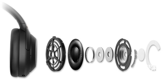 """智能""""自闭""""模式?索尼带来WH-1000XM4旗舰降噪耳机,更强更好用"""