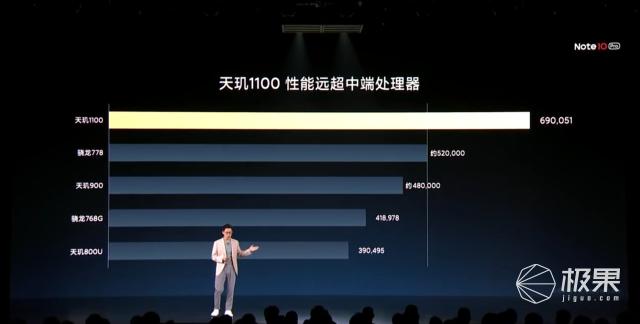 "RedmiNote10系列发布!旗舰配置""下放"",性能强劲大升级!999元起…"