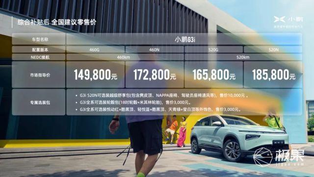 小鹏G3i发布!顶配20万以内,智能车机自动驾驶全都有…