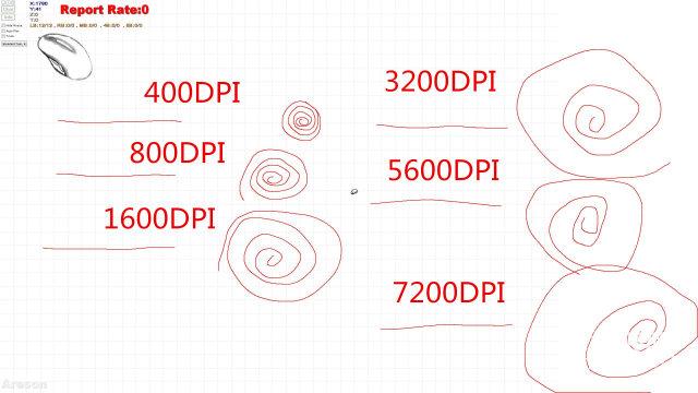 加了RGB光效还能保证长续航?小试SURPASSIONRX