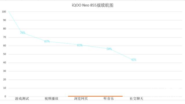 iQOONeo855版
