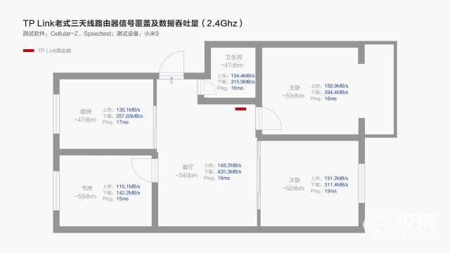 家族式网络解决方案LinksysMR9600路由器