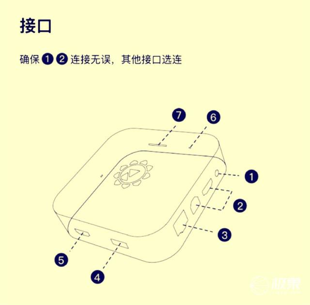 连载系列短文《晒晒我家的智能产品》之四:向日葵控控A2