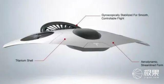 特斯拉电动飞机真的要来了?!忽悠了很久,有钱不一定造的出来…