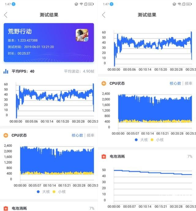 """國民品牌,千元""""小霸王"""",玩游戲就是這么暢快:聯想Z6青春版"""