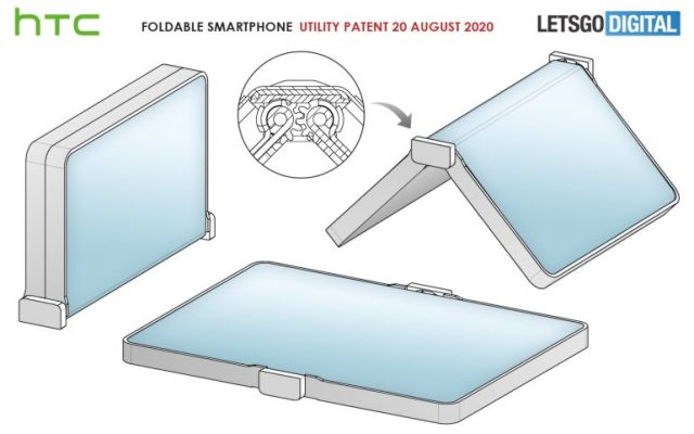 HTC折叠屏手机曝光!华为与三星的结合体,上下+外折的奇特设计