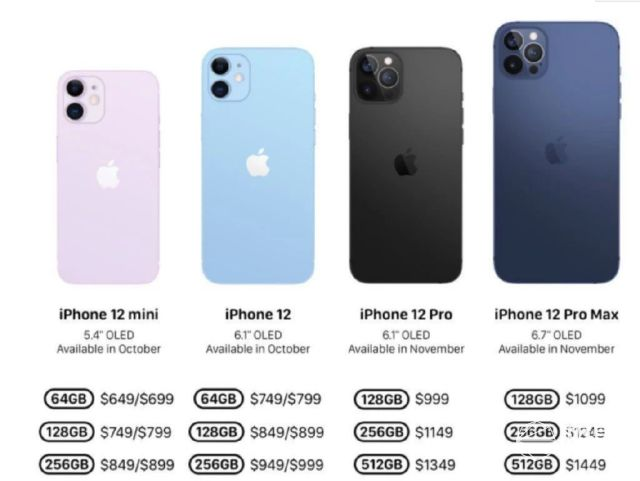 定了,iPhone12下周就来!4款新机配最强芯+炸眼新配色,这次想好再下手…...