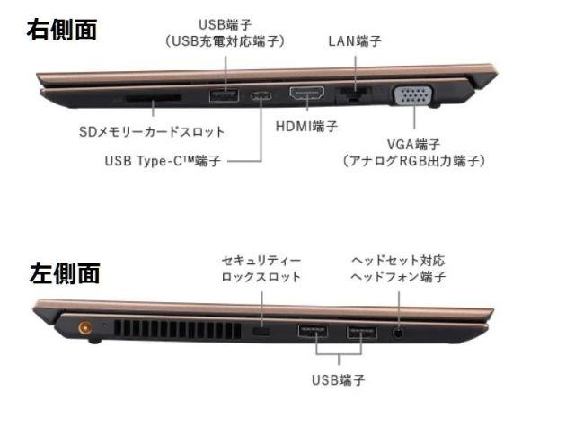「新东西」VAIO发布SX12笔记本,体积小巧,配备更多接口