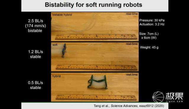 新型软机器人LEAP诞生,可应用于救援技术以及工业制造