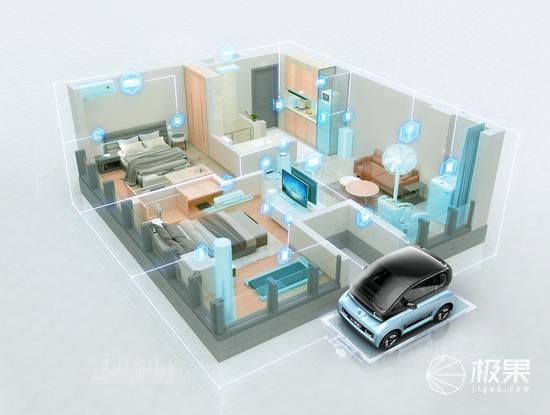新寶駿新能源汽車E300曝光!搭載小米生態系統,將實現車家互聯