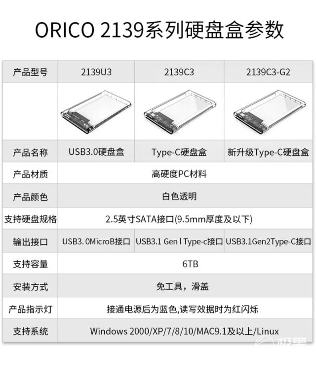 工业风清凉透明外设军团 奥睿科(ORICO)透明家族三件套