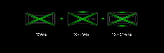 """黑鲨游戏手机2全面上手!""""浸泡式""""吃鸡真来了…"""