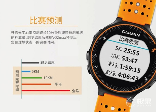 佳明经典运动手表Forerunner235迎来降价,亚马逊售价990元