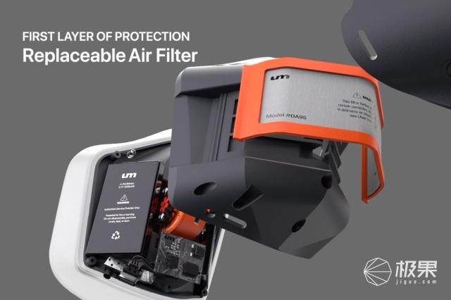 全球首款具有主动UV-C消毒功能的口罩诞生,可过滤99%的空气