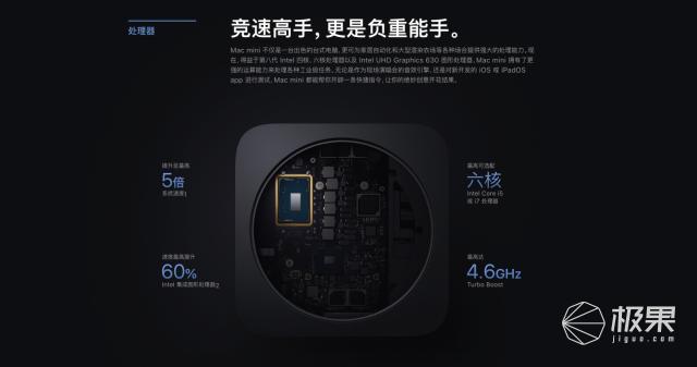 全新散热设计!接口齐全更新配置,苹果Macmini售价6299元起