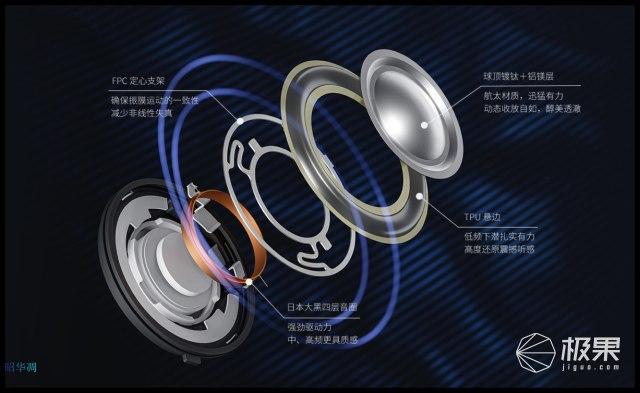 黑科技降噪、舒适感爆棚~1MORE舒适豆降噪版体验分享