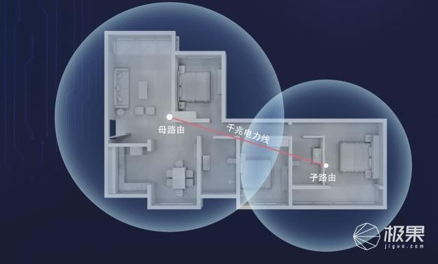 华为发布Q2Pro子母路由:桥接+电力猫双模式,最高1拖15!