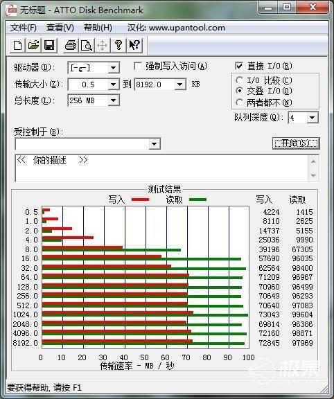 雷克沙128GB高速TF写入速度45MB/s?经实测,这货居