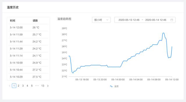 ClearGrass/青萍溫濕度氣壓計