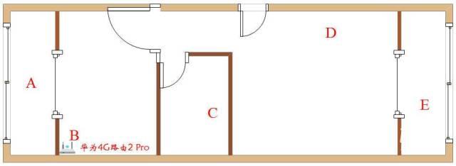 華為移動路由4G路由2Pro深度體驗:插網插卡隨你選