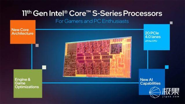 性能提升20%!英特尔发布11代酷睿H系列处理器,支持Wi-Fi游戏