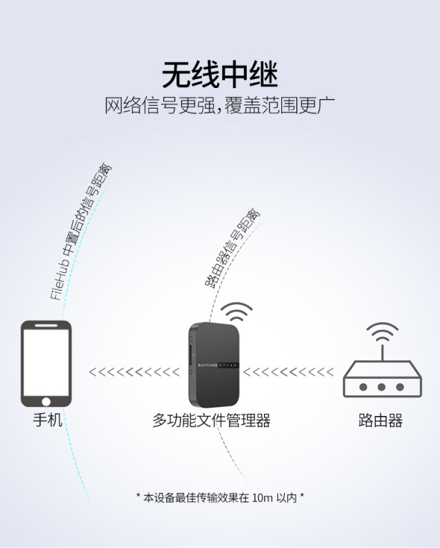 FileHub·多功能文件宝