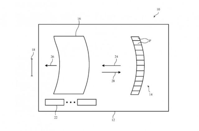 """苹果新专利大开脑洞:""""回收""""屏幕光线,提高显示效果"""