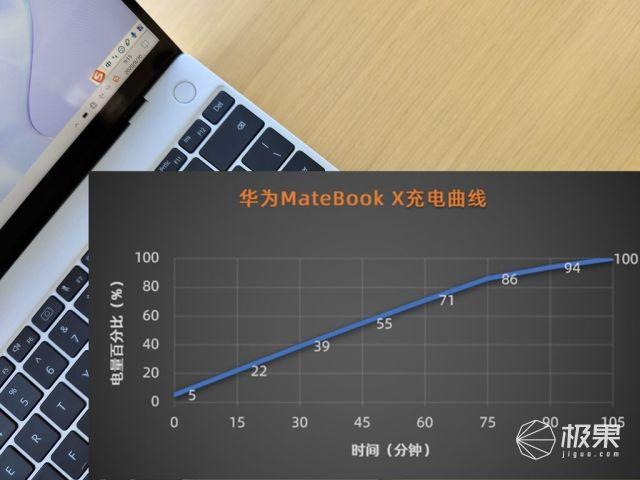华为MateBookX:轻松开启全场景移动办公体验