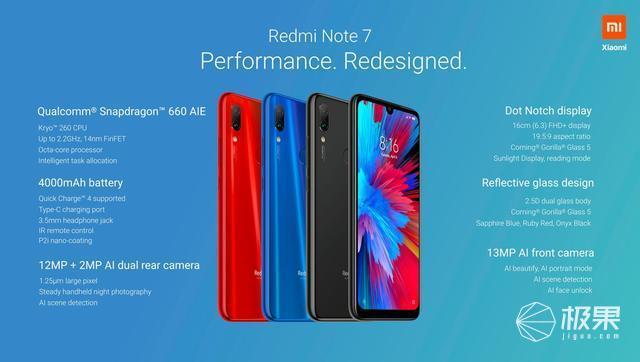 红米Note7Pro印度发布!小米9同款4800像素镜头,售价1300起